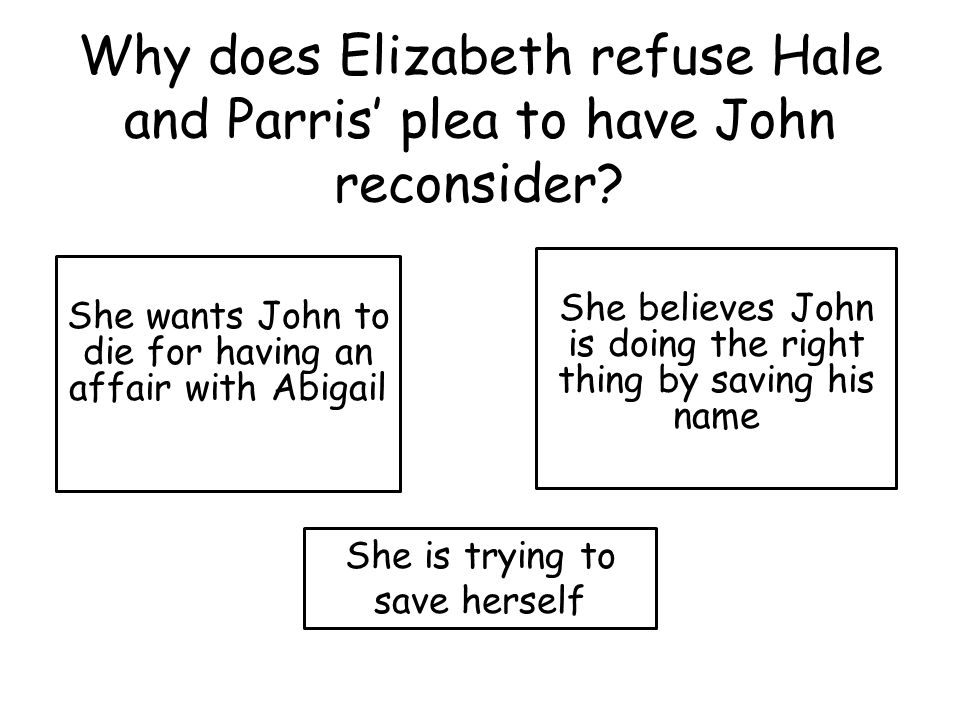 Why does Elizabeth refuse Hale and Parris' plea to have John reconsider.