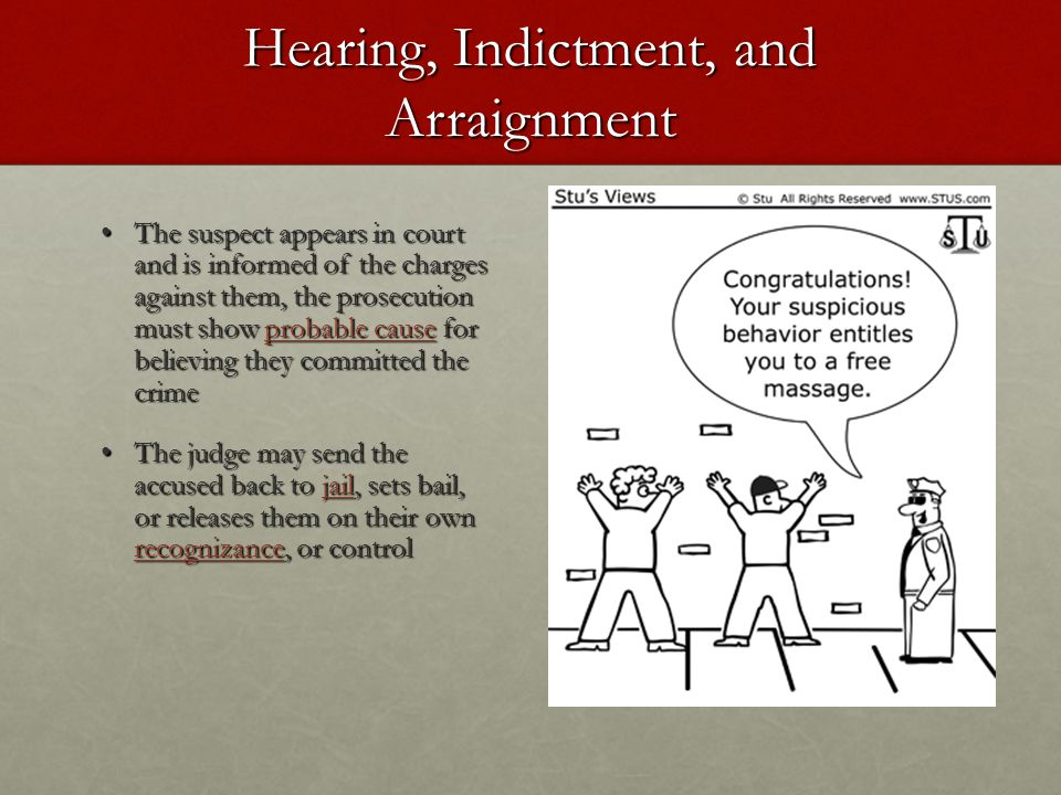 Hearing, Indictment, and Arraignment The suspect appears in court and is informed of the charges against them, the prosecution must show probable cause for believing they committed the crime The suspect appears in court and is informed of the charges against them, the prosecution must show probable cause for believing they committed the crime The judge may send the accused back to jail, sets bail, or releases them on their own recognizance, or control The judge may send the accused back to jail, sets bail, or releases them on their own recognizance, or control