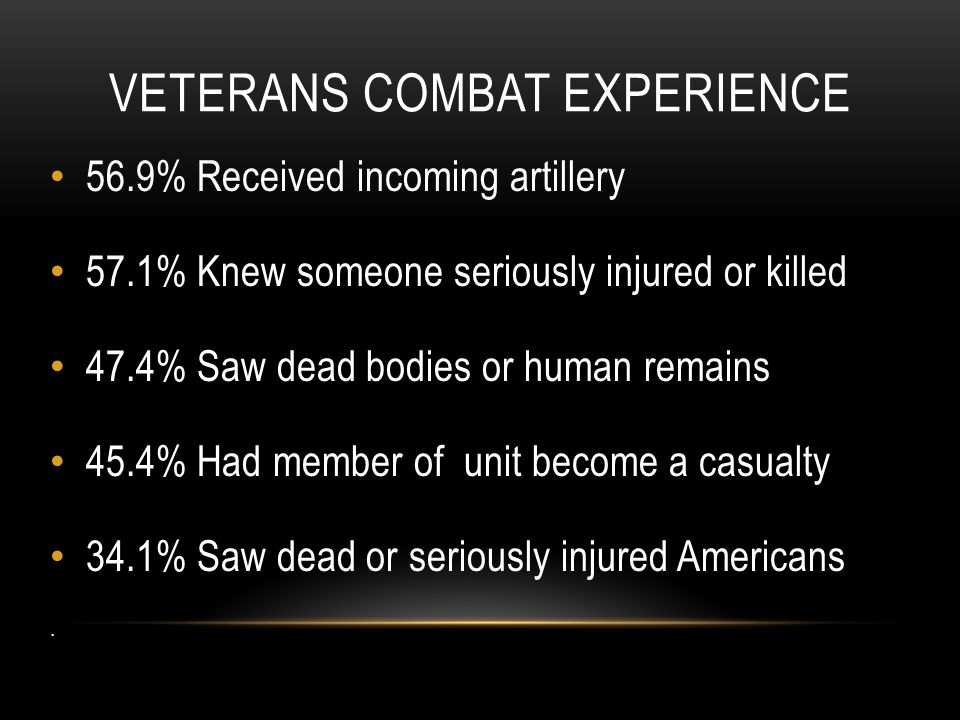 VETERANS COMBAT EXPERIENCE 56.9% Received incoming artillery 57.1% Knew someone seriously injured or killed 47.4% Saw dead bodies or human remains 45.4% Had member of unit become a casualty 34.1% Saw dead or seriously injured Americans.