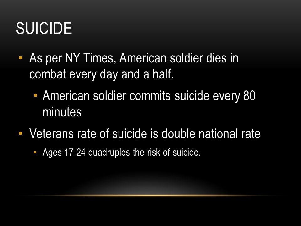 SUICIDE As per NY Times, American soldier dies in combat every day and a half.