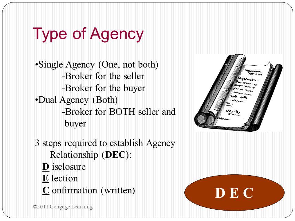 Type of Agency D E C Single Agency (One, not both) -Broker for the seller -Broker for the buyer Dual Agency (Both) -Broker for BOTH seller and buyer 3