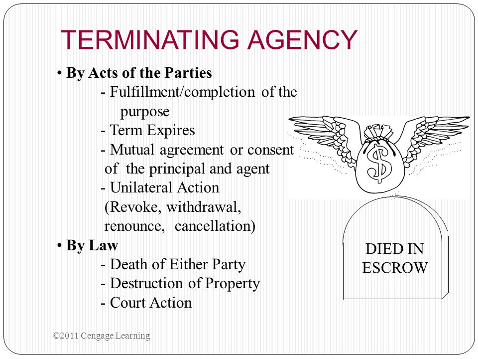 TERMINATING AGENCY By Acts of the Parties - Fulfillment/completion of the purpose - Term Expires - Mutual agreement or consent of the principal and ag