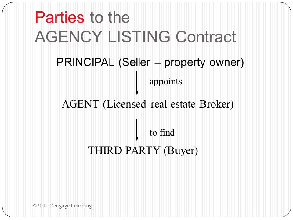 DUTIES OF EACH AGENT TO THE PRINCIPAL (Fiduciary relationship) -Disclose Material Facts -Disclosure of agency relationship -Loyalty, confidentiality, full disclosure -Accountability -Competent, professional care TO THIRD PARTIES -Disclose Material Facts -No Negligence -Make ONLY Correct Representations ©2011 Cengage Learning