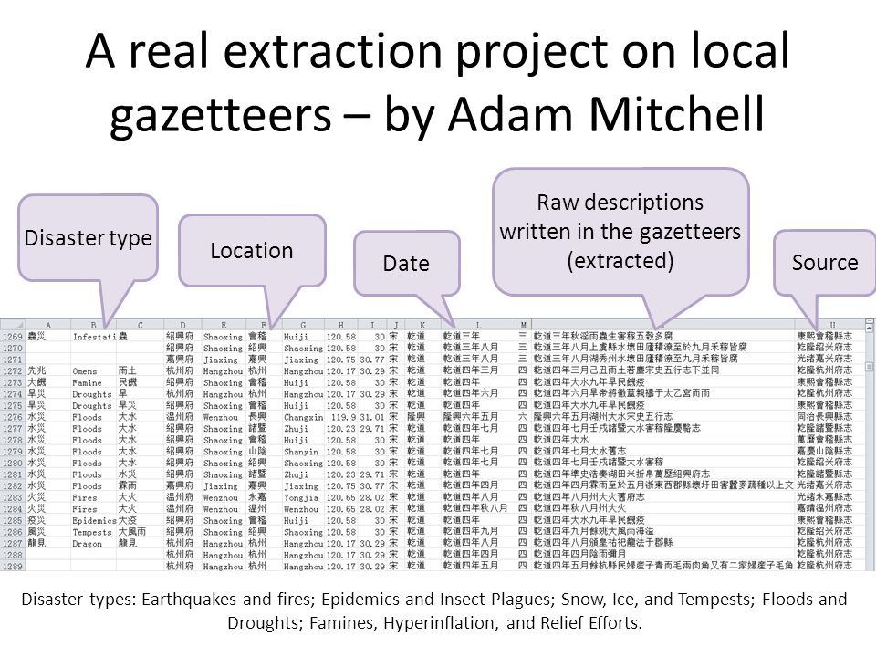 A real extraction project on local gazetteers – by Adam Mitchell Raw descriptions written in the gazetteers (extracted) Source Date Disaster type Location Disaster types: Earthquakes and fires; Epidemics and Insect Plagues; Snow, Ice, and Tempests; Floods and Droughts; Famines, Hyperinflation, and Relief Efforts.