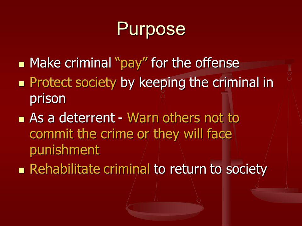 "Purpose Make criminal ""pay"" for the offense Make criminal ""pay"" for the offense Protect society by keeping the criminal in prison Protect society by k"