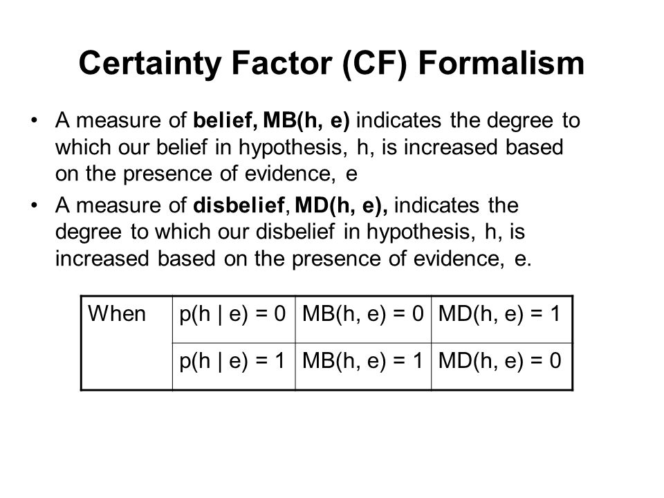 Certainty Factor (CF) Formalism CF interpretation