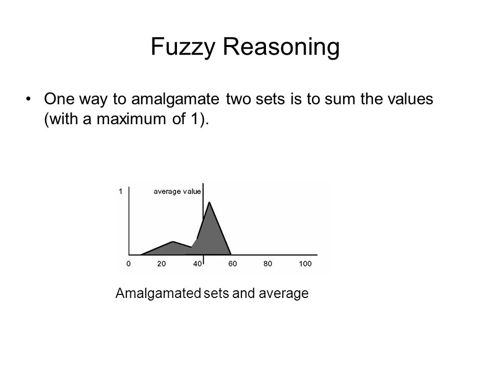 Fuzzy Reasoning Other ways of amalgamation (e.g.taking maximum) are possible.