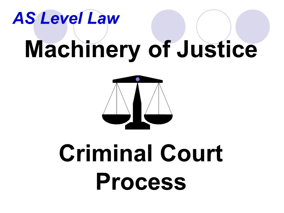 AS Level Law Crown Court trial guilty plea – judge alone; not guilty plea – judge and jury proceedings very formal – order generally as follows:  indictment read  Jury sworn in  prosecution opening speech  prosecution witnesses