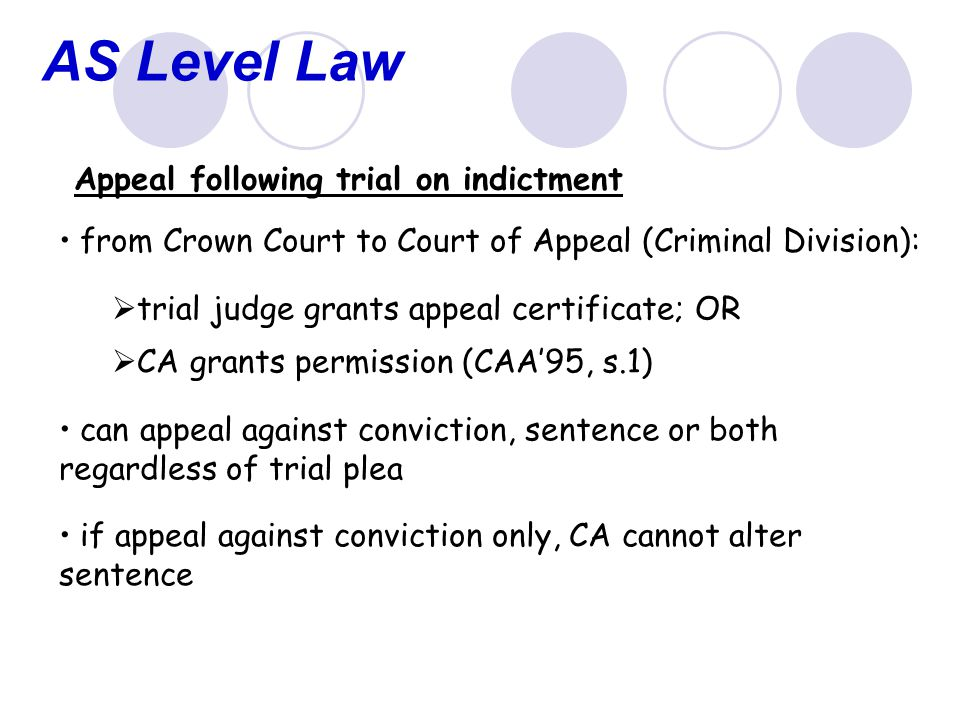 AS Level Law Appeal following trial on indictment from Crown Court to Court of Appeal (Criminal Division):  trial judge grants appeal certificate; OR  CA grants permission (CAA'95, s.1) can appeal against conviction, sentence or both regardless of trial plea if appeal against conviction only, CA cannot alter sentence