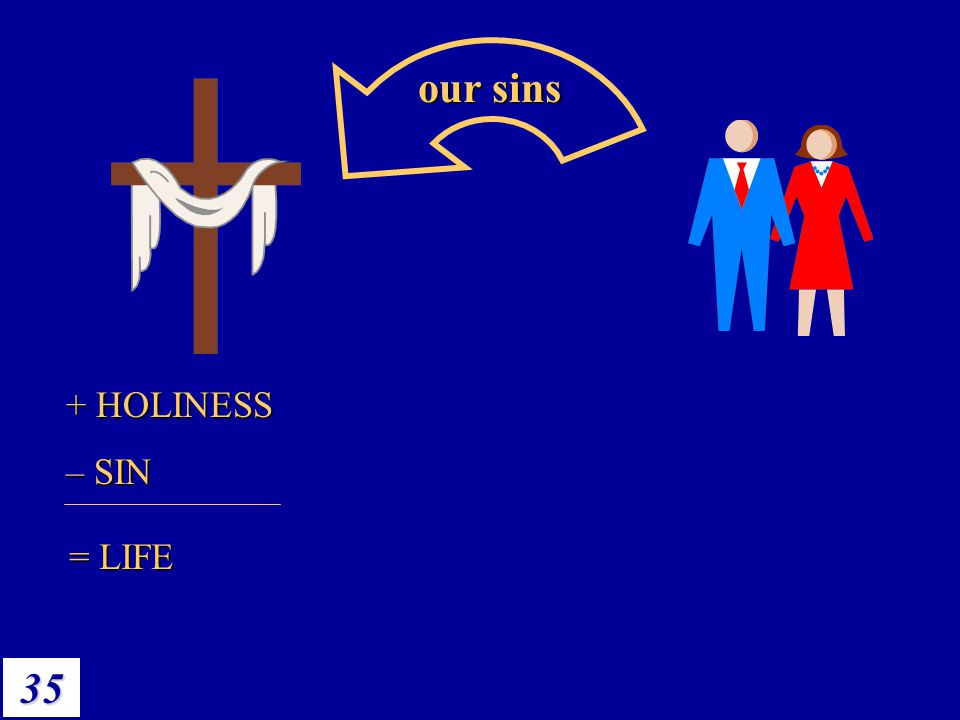 35 Our sins to him + HOLINESS – SIN = LIFE our sins