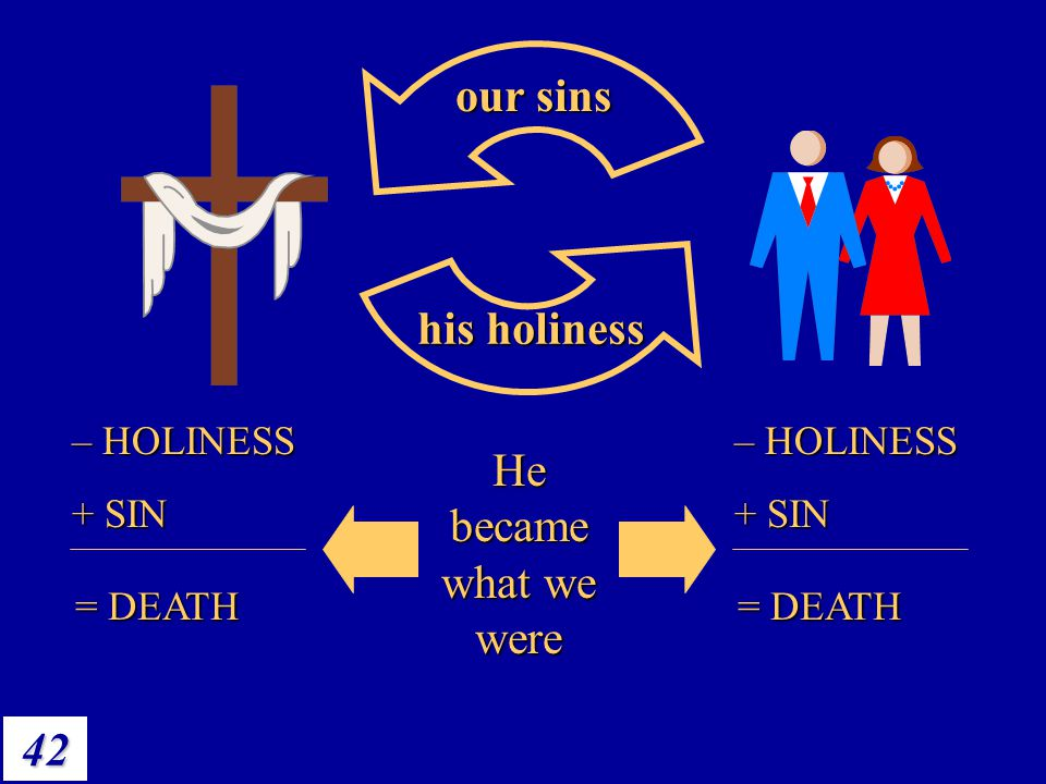 42 He became what we were – HOLINESS + SIN = DEATH our sins his holiness – HOLINESS + SIN = DEATH He became what we were