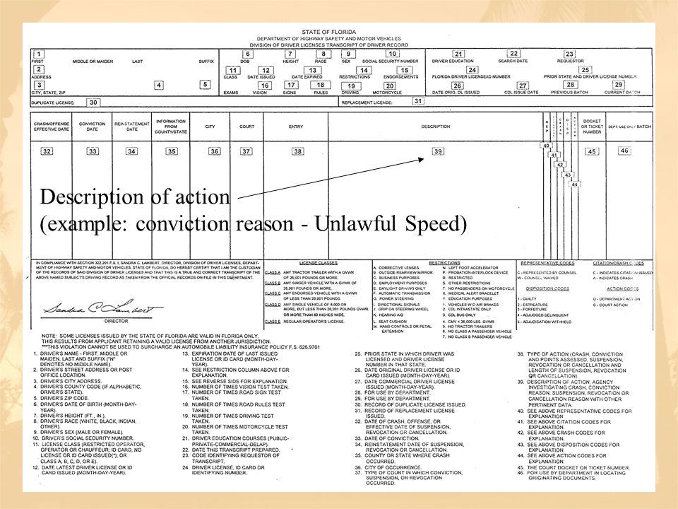 Description of action (example: conviction reason - Unlawful Speed)