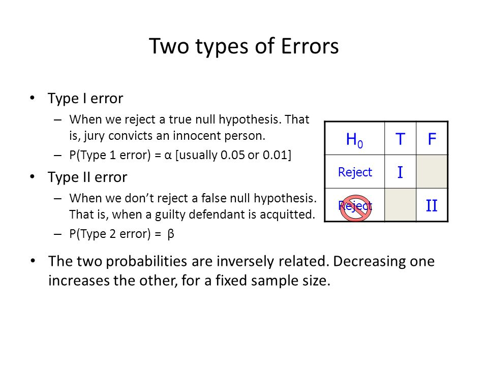 Two types of Errors Type I error – When we reject a true null hypothesis. That is, jury convicts an innocent person. – P(Type 1 error) = α [usually 0.