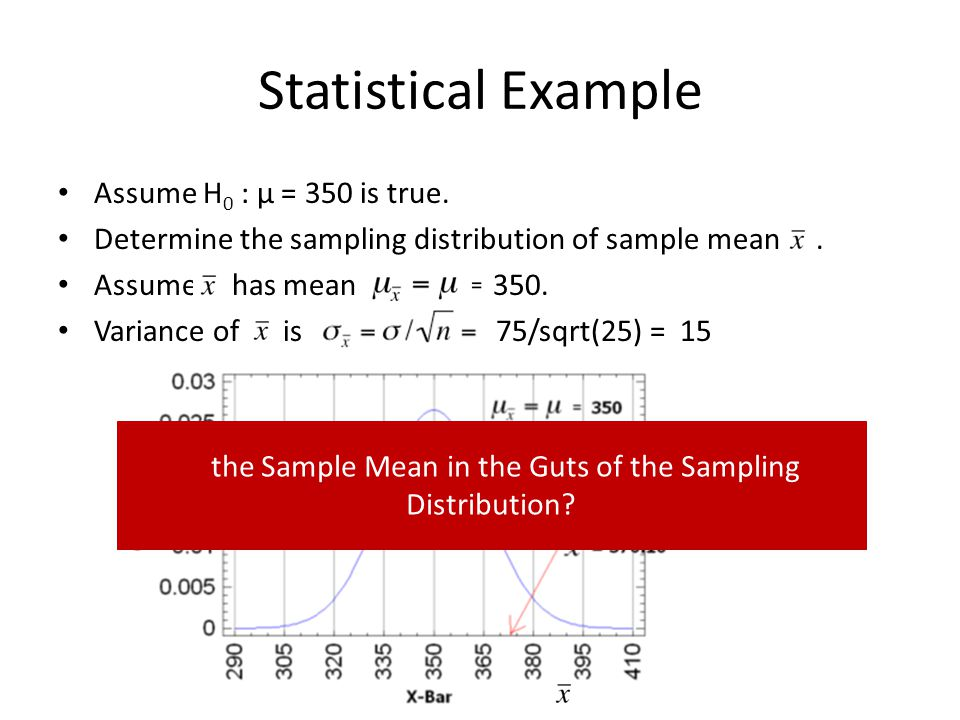 Statistical Example Assume H 0 : μ = 350 is true. Determine the sampling distribution of sample mean. Assume has mean 350. Variance of is 75/sqrt(25)