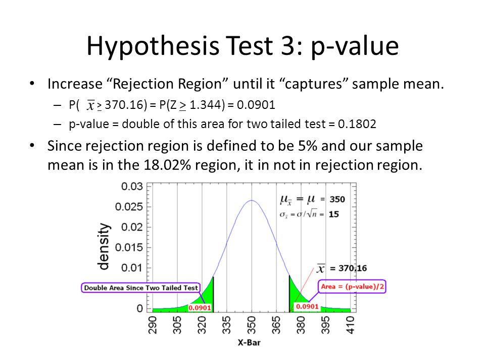 """Hypothesis Test 3: p-value Increase """"Rejection Region"""" until it """"captures"""" sample mean. – P( > 370.16) = P(Z > 1.344) = 0.0901 – p-value = double of t"""