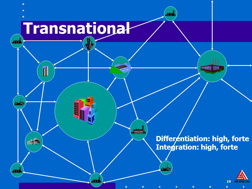 19 Differentiation: high, forte Integration: high, forte Transnational