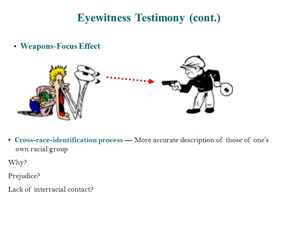 Eyewitness Testimony (cont.) Weapons-Focus Effect Cross-race-identification process --- More accurate description of those of one's own racial group Why.