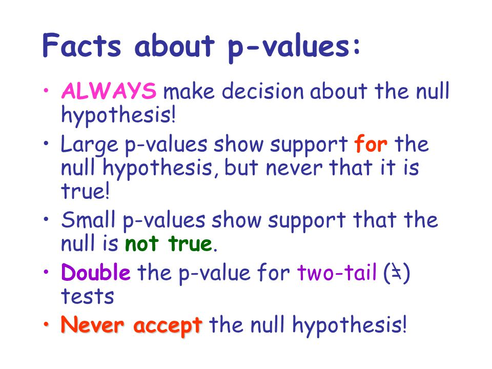 Facts about p-values: ALWAYS make decision about the null hypothesis.