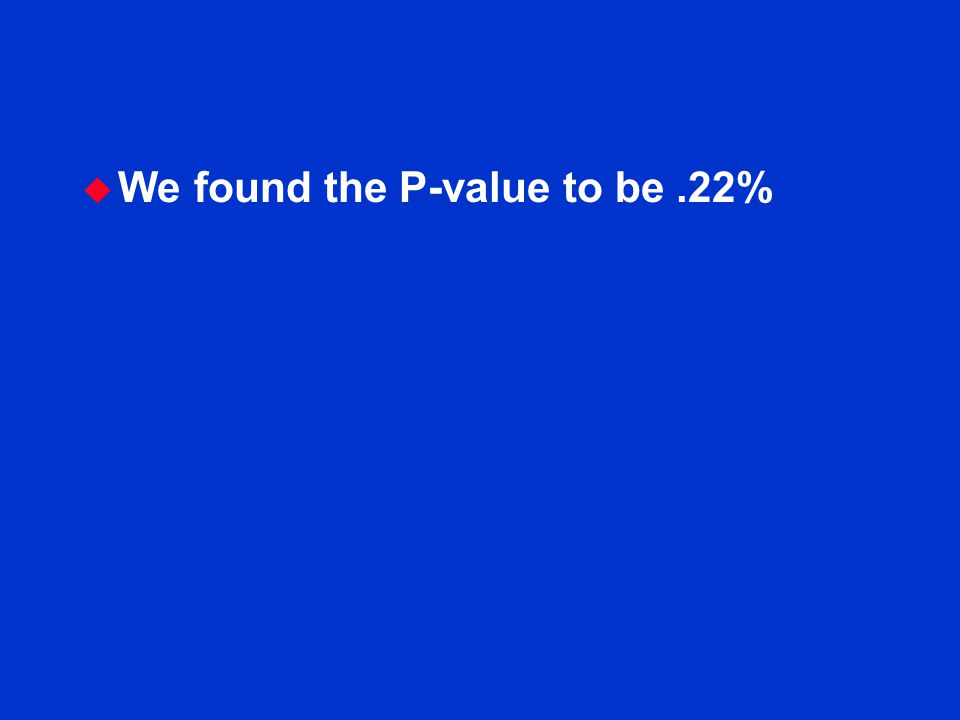 u We found the P-value to be.22%