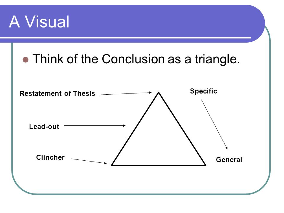 A Visual Think of the Conclusion as a triangle. General Specific Restatement of Thesis Lead-out Clincher