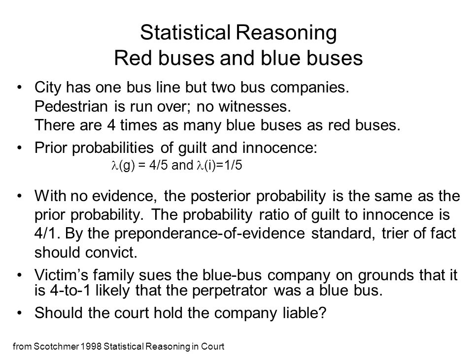from Scotchmer 1998 Statistical Reasoning in Court Statistical Reasoning Red buses and blue buses City has one bus line but two bus companies. Pedestr