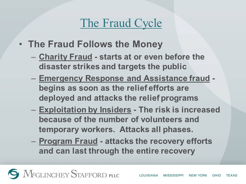 Program Fraud In Texas two church pastors were charged with submitting false claims to FEMA under an emergency lodging program administered by Harris County Office of Homeland Security and Emergency Management.