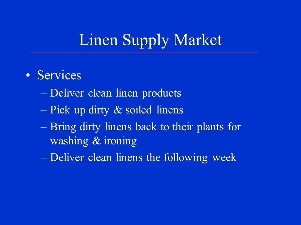 Linen Supply Market Customers –Restaurants –Cafeterias –Caterers –Food shops –Delicatessens –Pizzerias