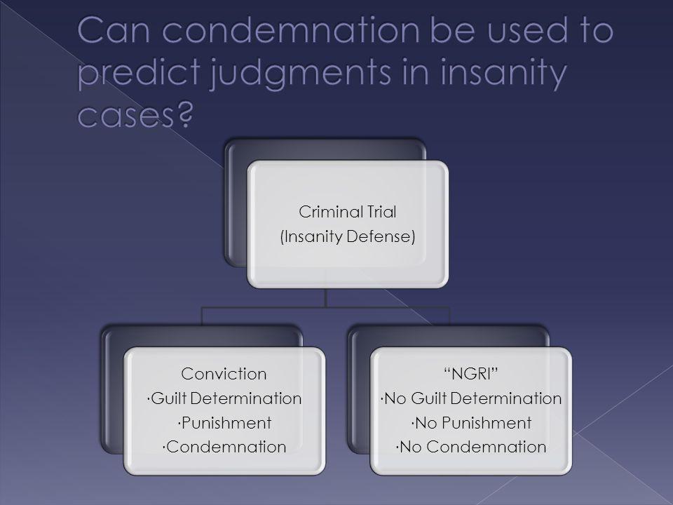 Criminal Trial (Insanity Defense) Conviction ∙ Guilt Determination ∙ Punishment ∙ Condemnation NGRI ∙ No Guilt Determination ∙ No Punishment ∙ No Condemnation