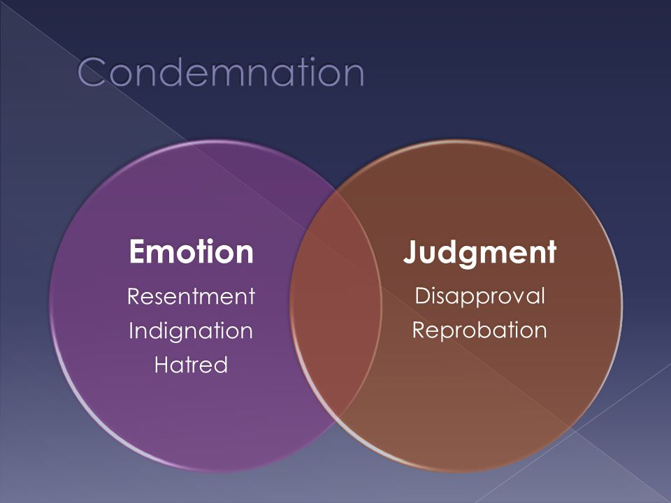 Emotion Resentment Indignation Hatred Judgment Disapproval Reprobation