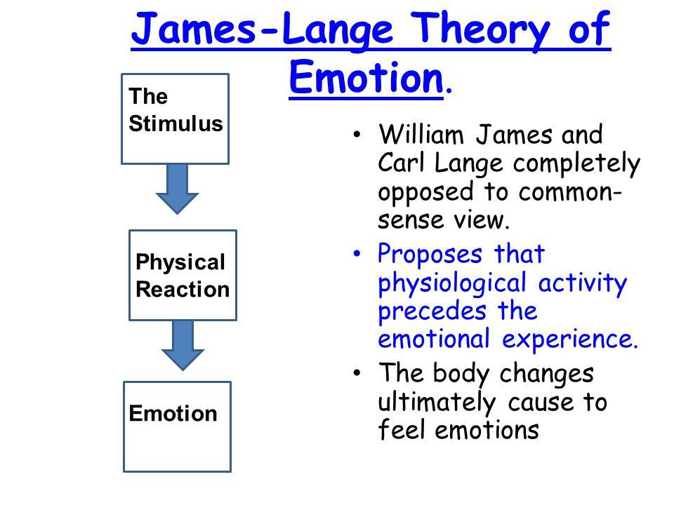 James-Lange Theory of Emotion.