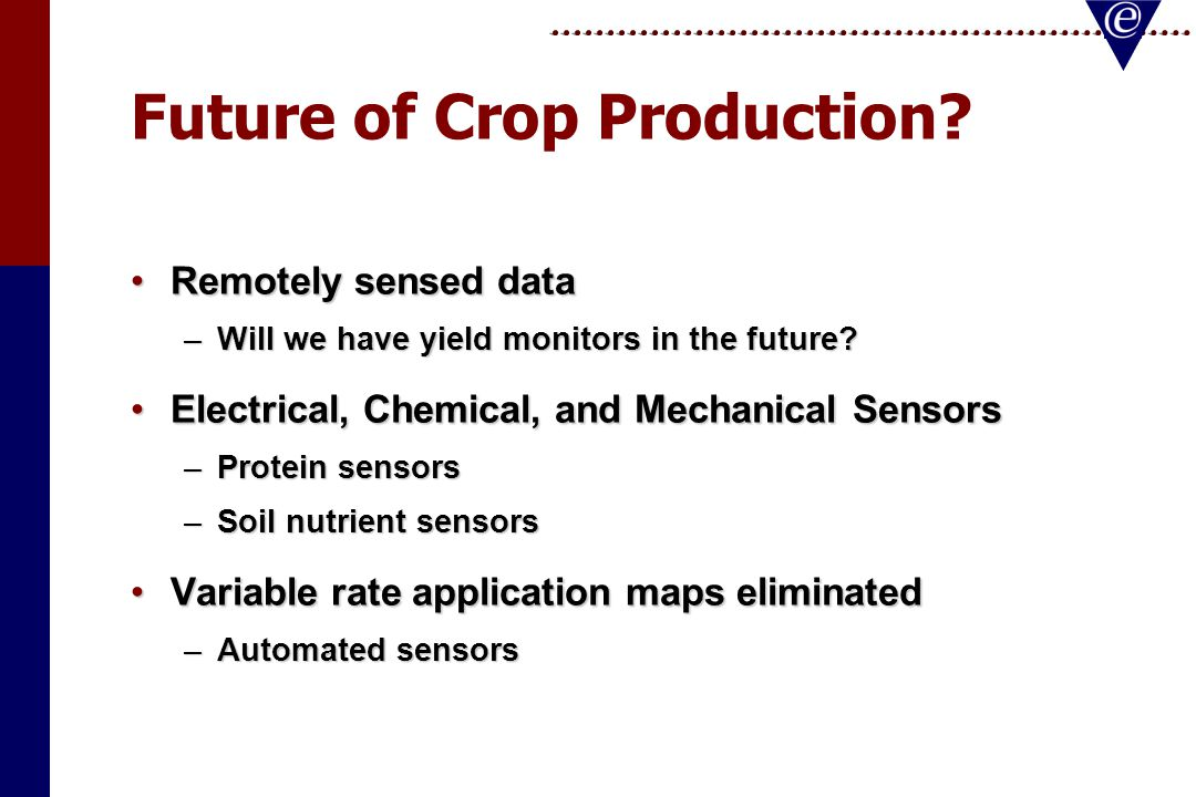Future of Crop Production.