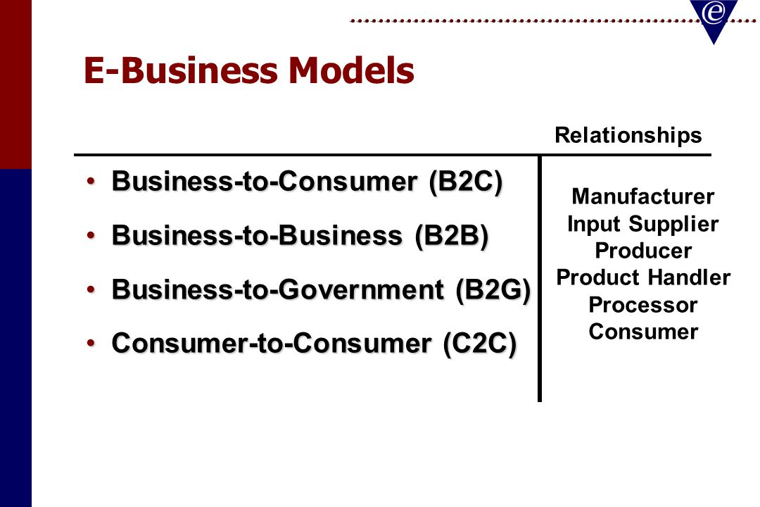E-Business Models Business-to-Consumer (B2C)Business-to-Consumer (B2C) Business-to-Business (B2B)Business-to-Business (B2B) Business-to-Government (B2G)Business-to-Government (B2G) Consumer-to-Consumer (C2C)Consumer-to-Consumer (C2C) Relationships Manufacturer Input Supplier Producer Product Handler Processor Consumer