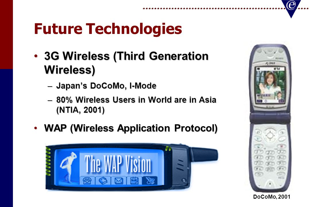 Future Technologies 3G Wireless (Third Generation Wireless)3G Wireless (Third Generation Wireless) –Japan's DoCoMo, I-Mode –80% Wireless Users in World are in Asia (NTIA, 2001) WAP (Wireless Application Protocol)WAP (Wireless Application Protocol) ( DoCoMo, 2001