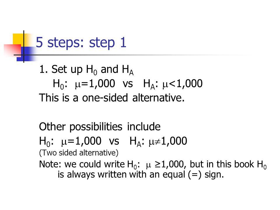 5 steps: step 1 1.