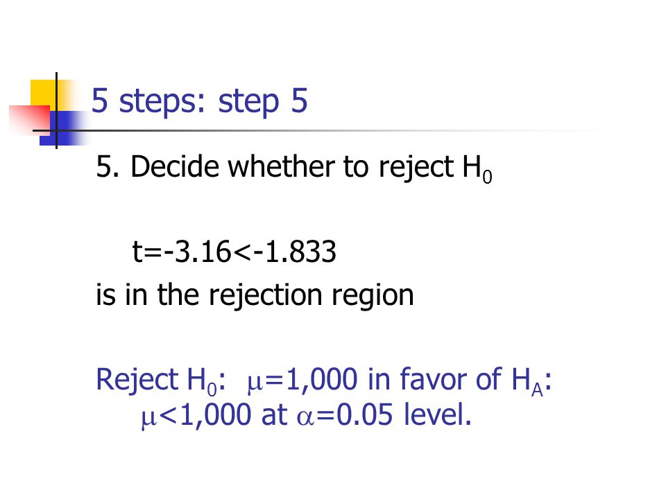 5 steps: step 5 5.