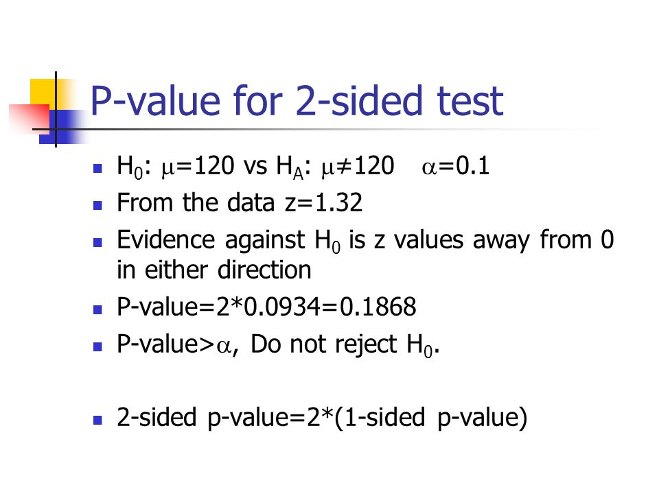 P-value for 2-sided test H 0 :  =120 vs H A :  ≠120  =0.1 From the data z=1.32 Evidence against H 0 is z values away from 0 in either direction P-value=2*0.0934=0.1868 P-value> , Do not reject H 0.
