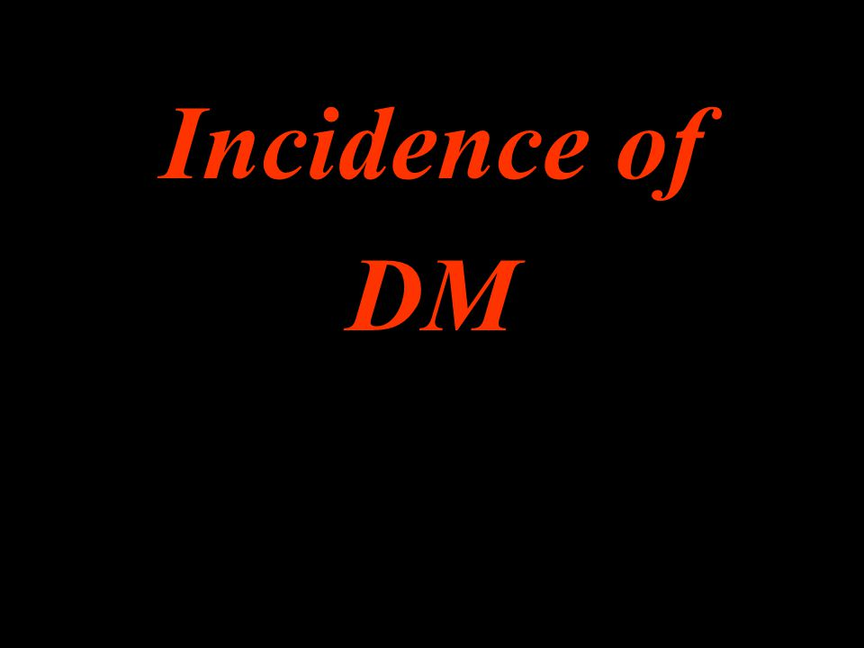 Incidence of DM