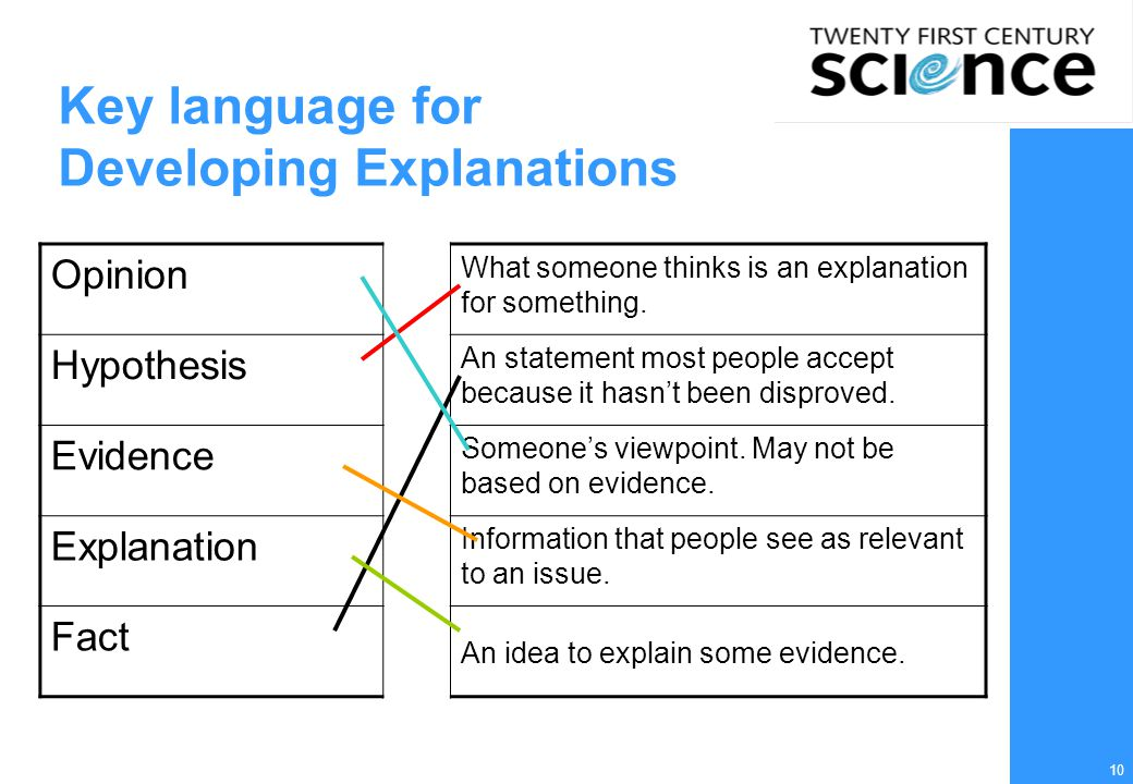 10 Key language for Developing Explanations Opinion What someone thinks is an explanation for something. Hypothesis An statement most people accept be