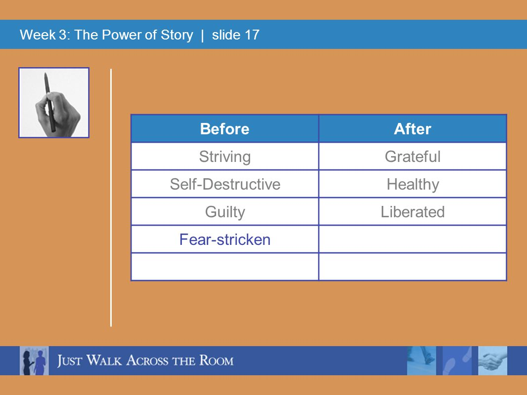 Week 3: The Power of Story | slide 17 BeforeAfter StrivingGrateful Self-DestructiveHealthy GuiltyLiberated Fear-stricken