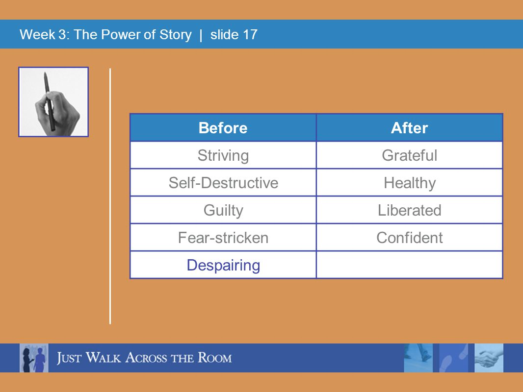 Week 3: The Power of Story | slide 17 BeforeAfter StrivingGrateful Self-DestructiveHealthy GuiltyLiberated Fear-strickenConfident Despairing