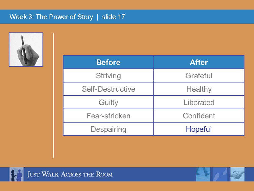 Week 3: The Power of Story | slide 17 BeforeAfter StrivingGrateful Self-DestructiveHealthy GuiltyLiberated Fear-strickenConfident DespairingHopeful