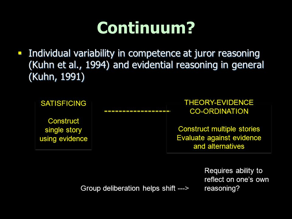 Continuum?  Individual variability in competence at juror reasoning (Kuhn et al., 1994) and evidential reasoning in general (Kuhn, 1991) SATISFICING