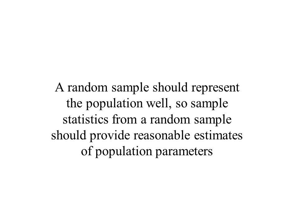 A random sample should represent the population well, so sample statistics from a random sample should provide reasonable estimates of population para