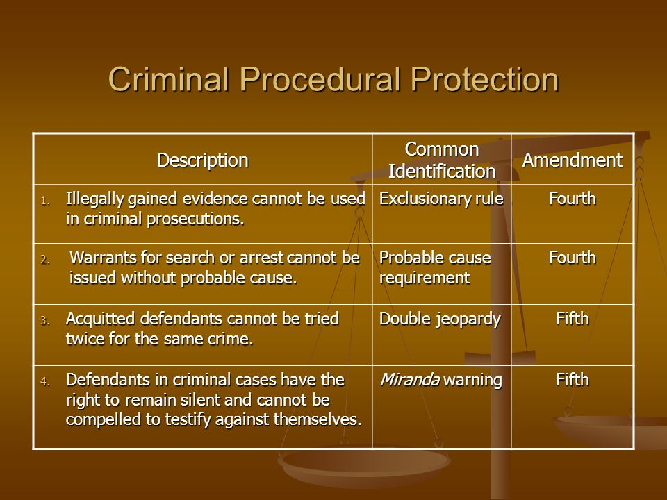 Criminal Procedural Protection Description Common Identification Amendment 1. Illegally gained evidence cannot be used in criminal prosecutions. Exclu
