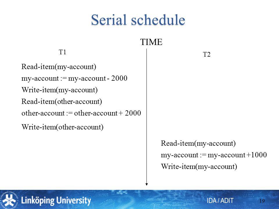 IDA / ADIT 19 Serial schedule T1 T2 Read-item(my-account) my-account := my-account - 2000 Write-item(my-account) Read-item(other-account) other-account := other-account + 2000 Write-item(other-account) Read-item(my-account) my-account := my-account +1000 Write-item(my-account) TIME