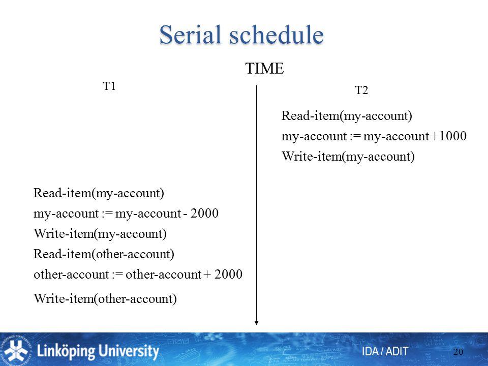IDA / ADIT 20 Serial schedule T1 T2 Read-item(my-account) my-account := my-account - 2000 Write-item(my-account) Read-item(other-account) other-account := other-account + 2000 Write-item(other-account) Read-item(my-account) my-account := my-account +1000 Write-item(my-account) TIME