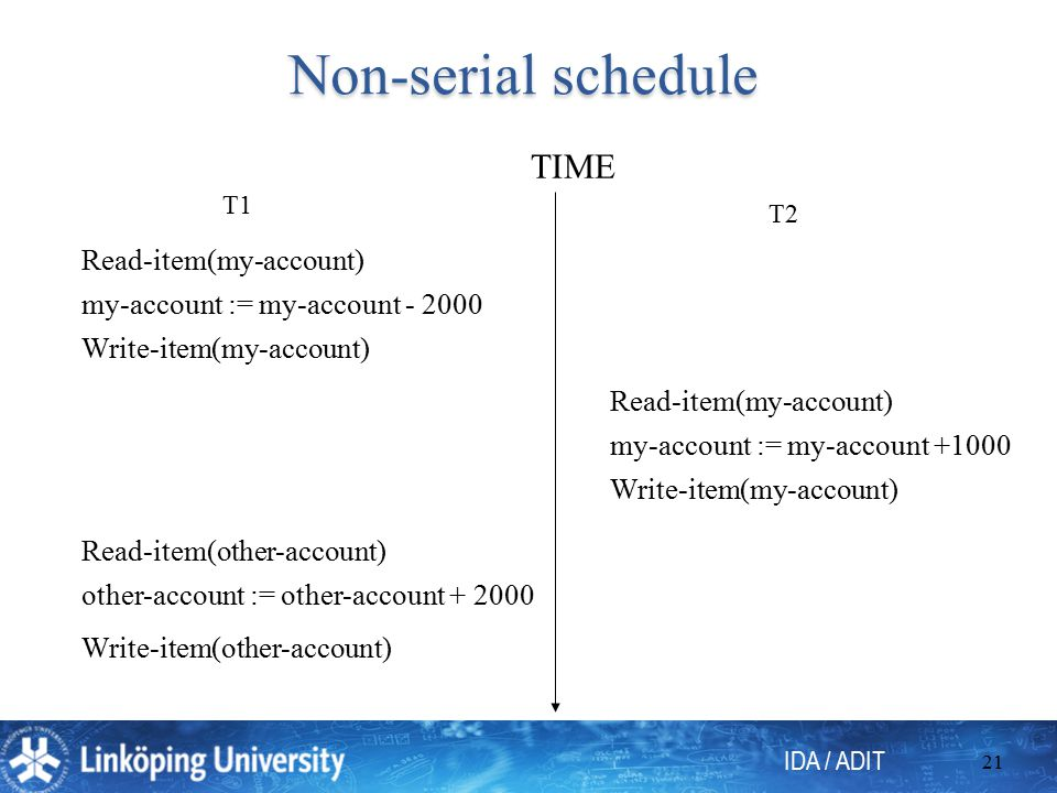 IDA / ADIT 21 Non-serial schedule T1 T2 Read-item(my-account) my-account := my-account - 2000 Write-item(my-account) other-account := other-account + 2000 Read-item(other-account) Write-item(other-account) Read-item(my-account) my-account := my-account +1000 Write-item(my-account) TIME