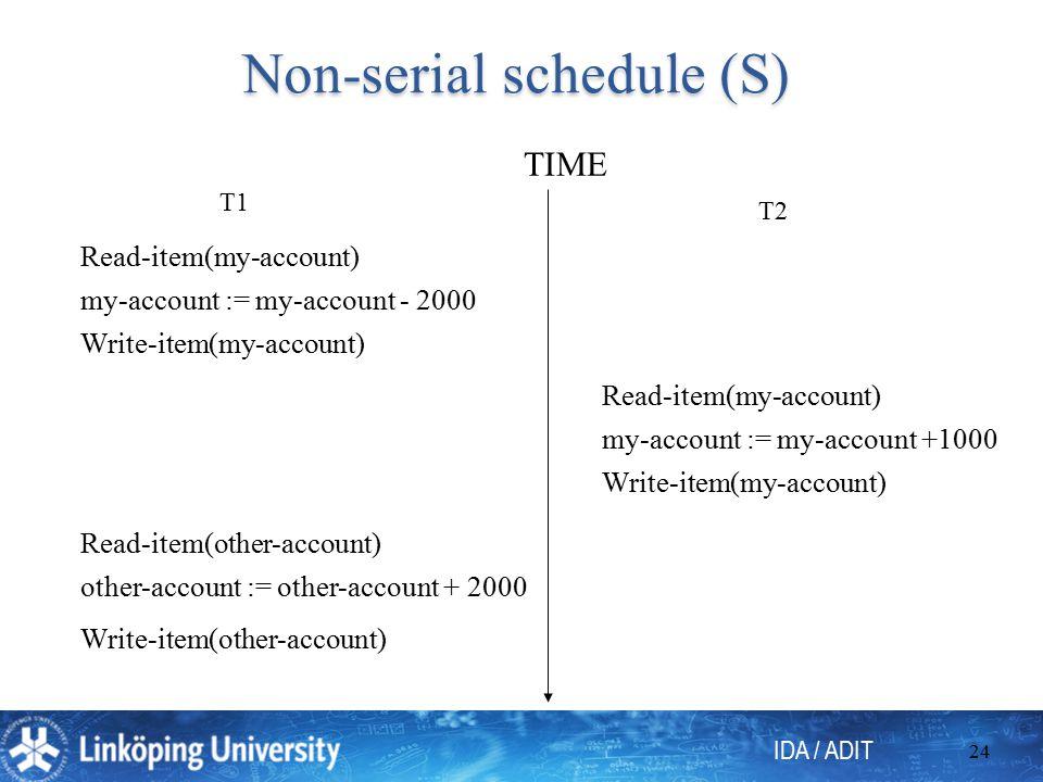 IDA / ADIT 24 Non-serial schedule (S) T1 T2 Read-item(my-account) my-account := my-account - 2000 Write-item(my-account) other-account := other-account + 2000 Read-item(other-account) Write-item(other-account) Read-item(my-account) my-account := my-account +1000 Write-item(my-account) TIME