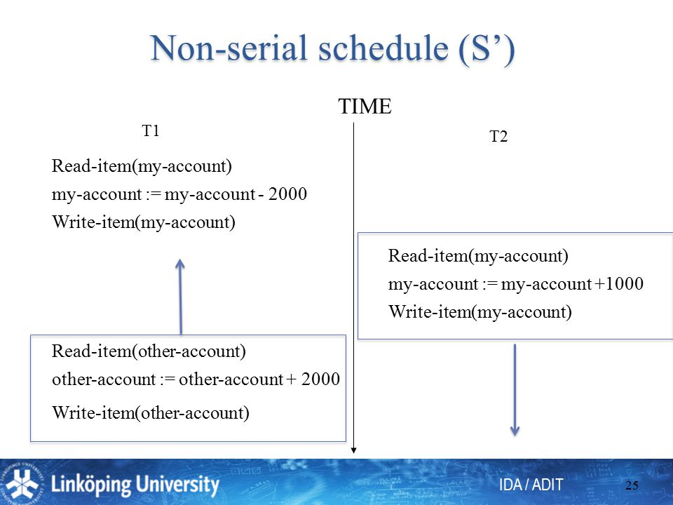 IDA / ADIT 25 Non-serial schedule (S') T1 T2 Read-item(my-account) my-account := my-account - 2000 Write-item(my-account) other-account := other-account + 2000 Read-item(other-account) Write-item(other-account) Read-item(my-account) my-account := my-account +1000 Write-item(my-account) TIME