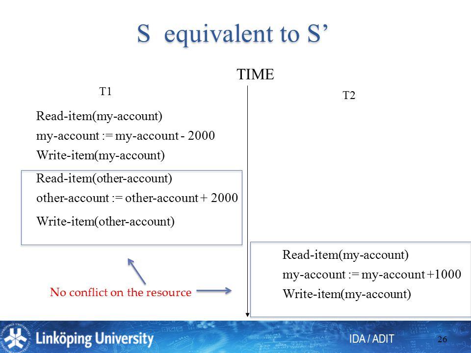 IDA / ADIT 26 S equivalent to S' T1 T2 Read-item(my-account) my-account := my-account - 2000 Write-item(my-account) other-account := other-account + 2